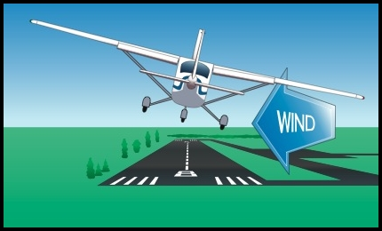 Остерегайтесь в бизнесе бокового ветра.
